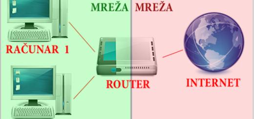 Kako da forvardujete portove na vašem ruteru ?