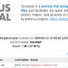 Kako da skenirate fajl bez antivirusa ?