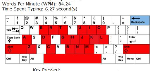 Nadgledajte brzinu kucanja iz Google Chroma