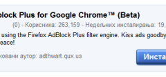 [Google Chrome] Konačno dostupan AdBlock plus !