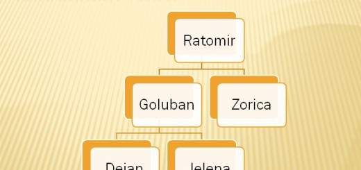 Kako da kreirate porodično stablo u PowerPoint-u (2007)
