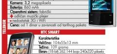 Nokia i HTC najpopularniji u Srbiji