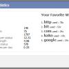 Statistike vaših statusnih poruka na Facebooku