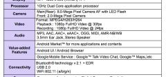 Stiže nam krupniji brat Samsung Galaxy Tab-a, 10.1