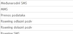 [mt:s] Listing za prepaid korisnike