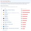 Dodaci su krivi što je vaš Firefox spor !