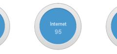 Google+ animacije uz pomoć Css3 i JS-a