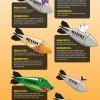 [Infografika] Google-ov rat protiv spama