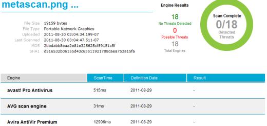 Skenirajte fajl sa 19 antivirusa odjednom !