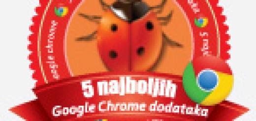 5 najboljih dodataka za Google Chrome