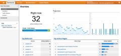 Google Analytics konačno dodao praćenje u realnom vremenu !!!