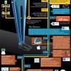 Život i delo Stiva Džobsa [infografika]