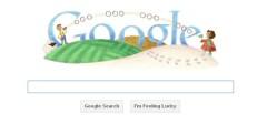 Google za Mihajla Pupina