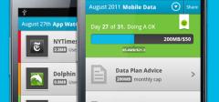[Android] Kako da limitirate upotrebu Interneta i sačuvate pare ?