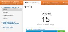 Google Analytics preveden i na srpski jezik