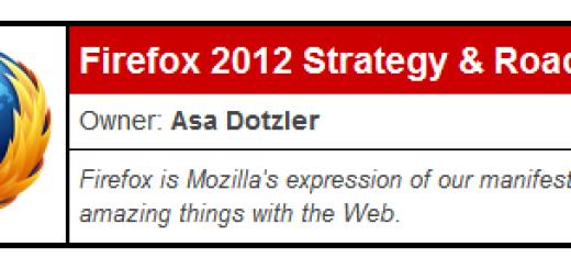 Mozilla otkriva plan Firefoxa za 2012. godinu