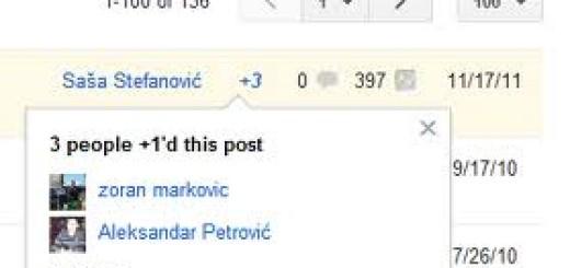 Blogger dodao Google+ brojač