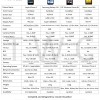 iPhone 5 vs HTC Windows Phone 8X vs Nokia Lumia 920 vs Samsung Galaxy S III