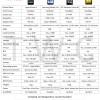iPhone 5 vs HTC Windows Phone 8X vs Nokia Lumia 920 vs Samsung Galaxy S III