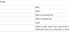 Scratchpad – Notepad za Chrome sa Google Docs integracijom