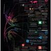 [Infografika] Koliko je zaista velik Microsoft ?