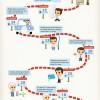 [Infografika] Koliko dugo živimo ?