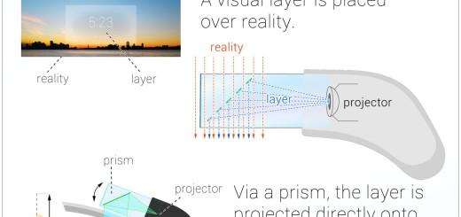 Kako Google Glass u stvari funkcioniše