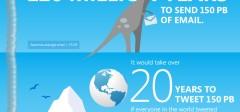 Microsoft prebacio sve korisnike sa Hotmaila na Outlook.com