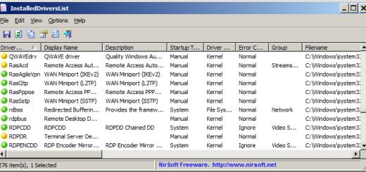 Kako da brzo izlistate sve instalirane drajvere na računaru ?