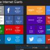 Koliko koja IT kompanija zarađuje po sekundi